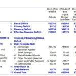 सरकारी घाटा ओएनजीसी पर डाला, ऋण-मुक्त से ऋणग्रस्त कंपनी बनी